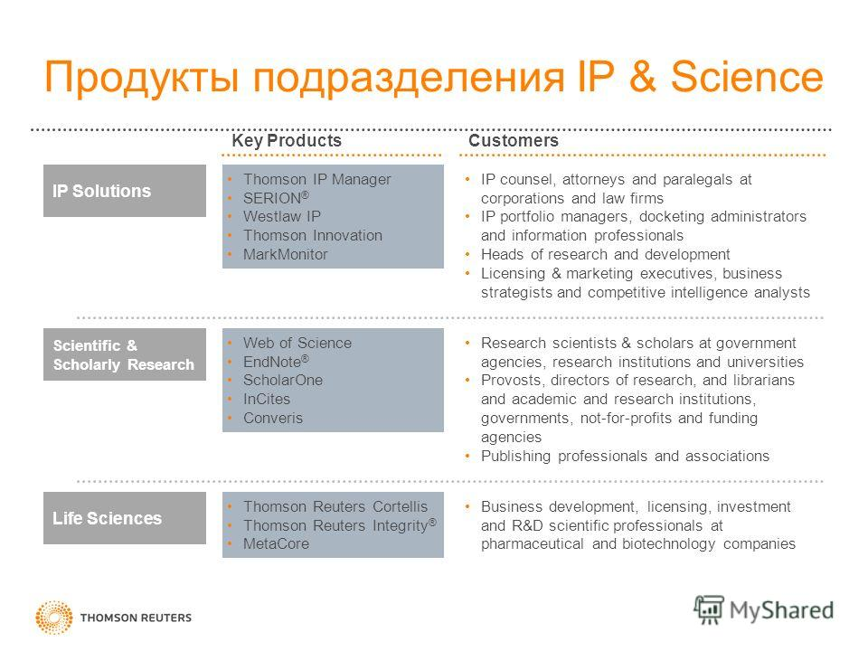 Продукты подразделения IP & Science Thomson IP Manager SERION ® Westlaw IP Thomson Innovation MarkMonitor IP counsel, attorneys and paralegals at corporations and law firms IP portfolio managers, docketing administrators and information professionals