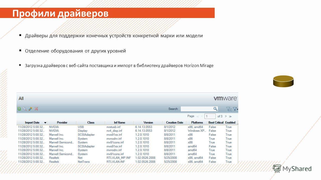 Профили драйверов Драйверы для поддержки конечных устройств конкретной марки или модели Отделение оборудования от других уровней Загрузка драйверов с веб-сайта поставщика и импорт в библиотеку драйверов Horizon Mirage