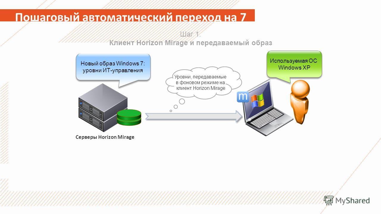 Пошаговый автоматический переход на 7 Серверы Horizon Mirage Уровни, передаваемые в фоновом режиме на клиент Horizon Mirage Шаг 1. Клиент Horizon Mirage и передаваемый образ Новый образ Windows 7: уровни ИТ-управления Используемая ОС Windows XP