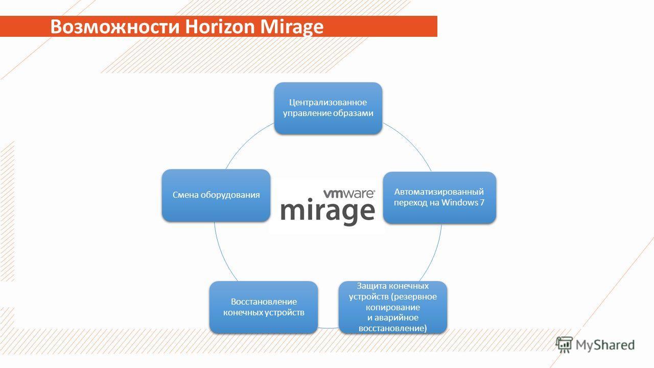 Возможности Horizon Mirage Централизованное управление образами Автоматизированный переход на Windows 7 Защита конечных устройств (резервное копирование и аварийное восстановление) Восстановление конечных устройств Смена оборудования