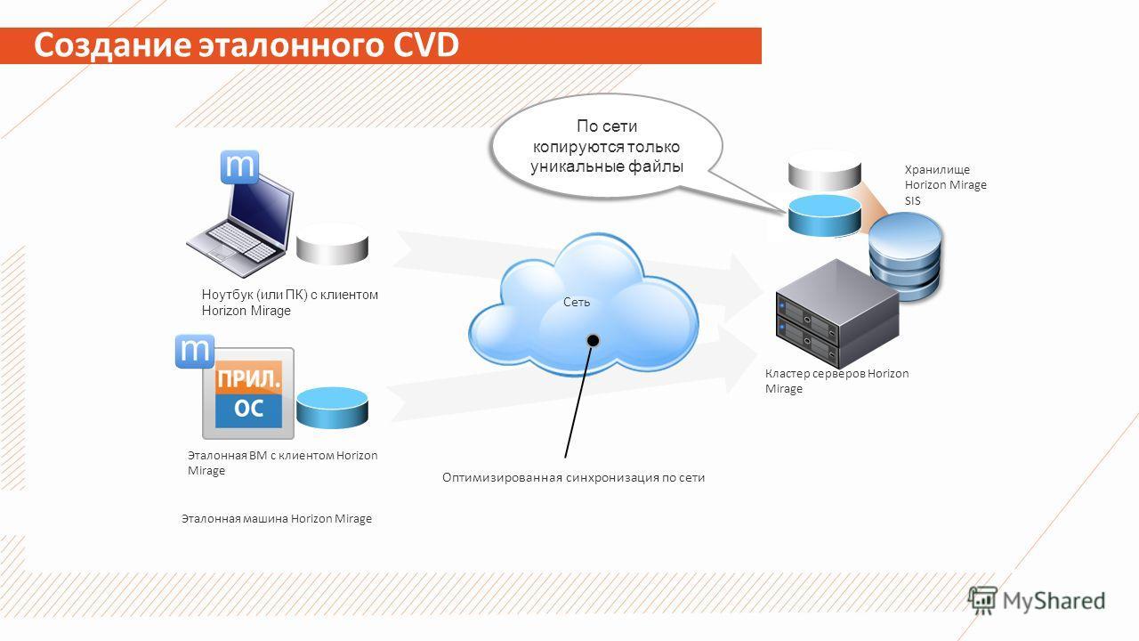 Создание эталонного CVD Кластер серверов Horizon Mirage Хранилище Horizon Mirage SIS По сети копируются только уникальные файлы Сеть Оптимизированная синхронизация по сети Ноутбук (или ПК) с клиентом Horizon Mirage Эталонная ВМ с клиентом Horizon Mir