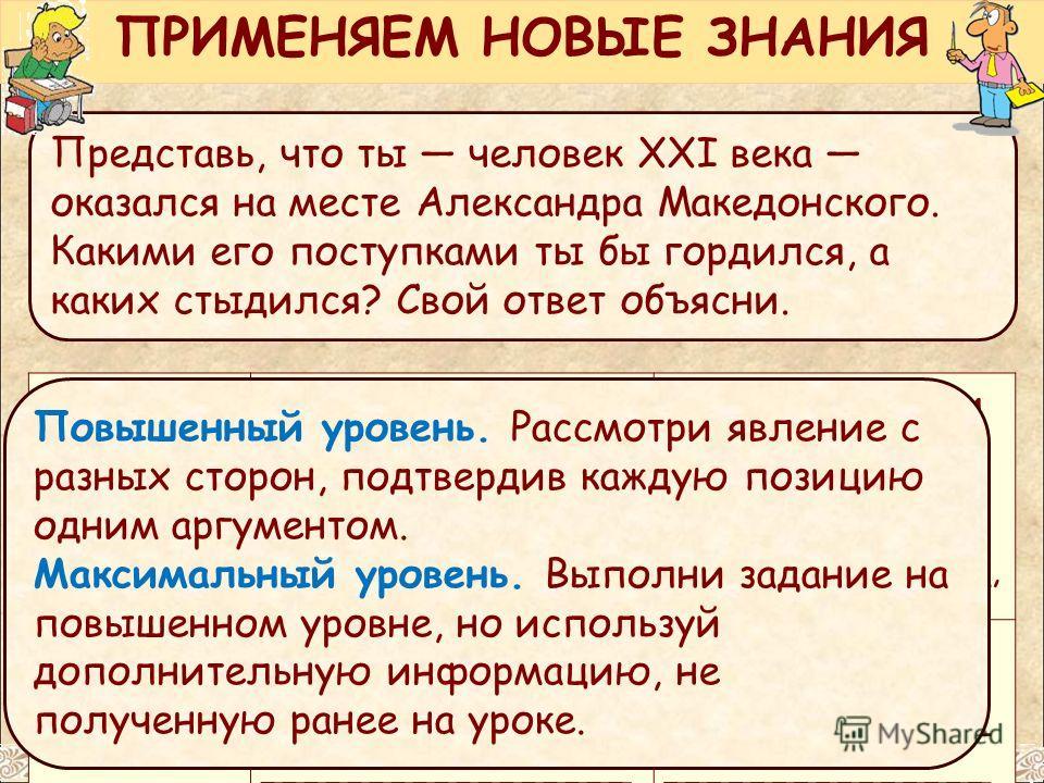 Представь, что ты человек XXI века оказался на месте Александра Македонского. Какими его поступками ты бы гордился, а каких стыдился? Свой ответ объясни. ПРИМЕНЯЕМ НОВЫЕ ЗНАНИЯ Позиция Я считаю, что можно гордиться поступками _________________ ______