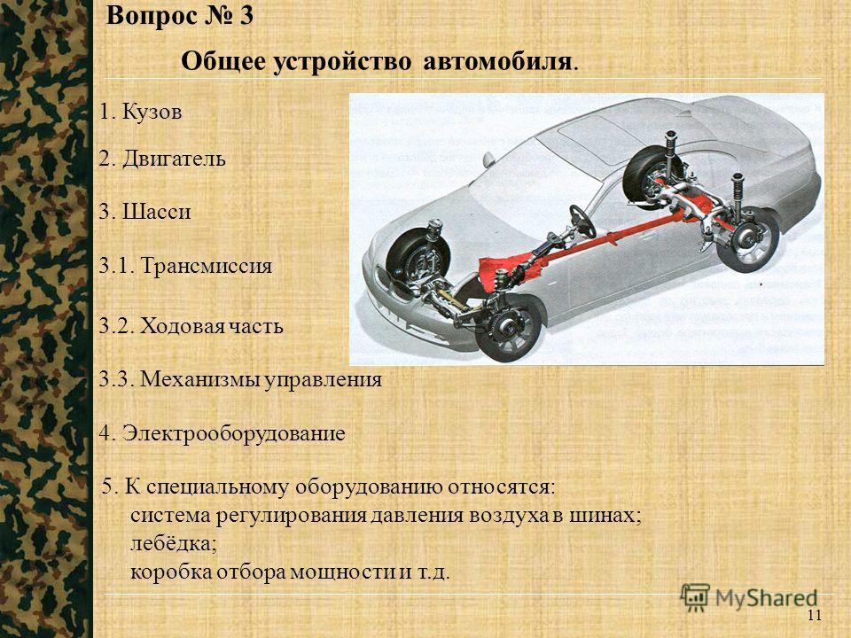11 Вопрос 3 Общее устройство автомобиля. 5. К специальному оборудованию относятся: система регулирования давления воздуха в шинах; лебёдка; коробка отбора мощности и т.д. 1. Кузов 2. Двигатель 3. Шасси 3.1. Трансмиссия 3.2. Ходовая часть 3.3. Механиз