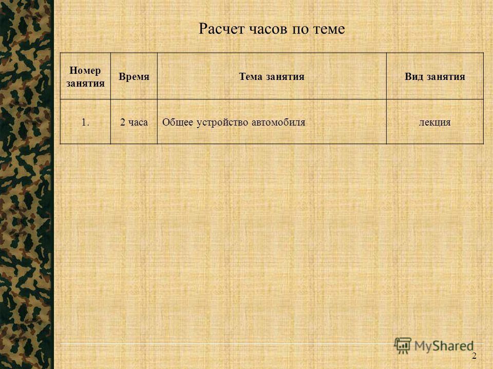 2 Расчет часов по теме Номер занятия Время Тема занятия Вид занятия 1.2 часа Общее устройство автомобилялекция