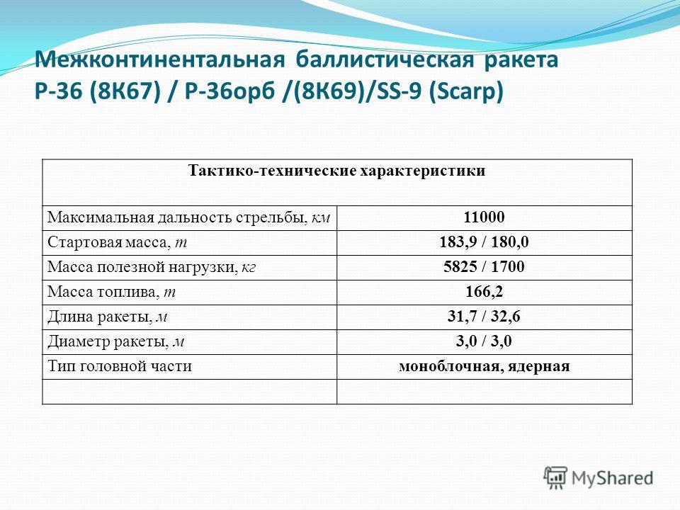 Межконтинентальная баллистическая ракета Р-36 (8К67) / Р-36 орб /(8К69)/SS-9 (Scarp) Тактико-технические характеристики Максимальная дальность стрельбы, км 11000 Стартовая масса, т 183,9 / 180,0 Масса полезной нагрузки, кг 5825 / 1700 Масса топлива,