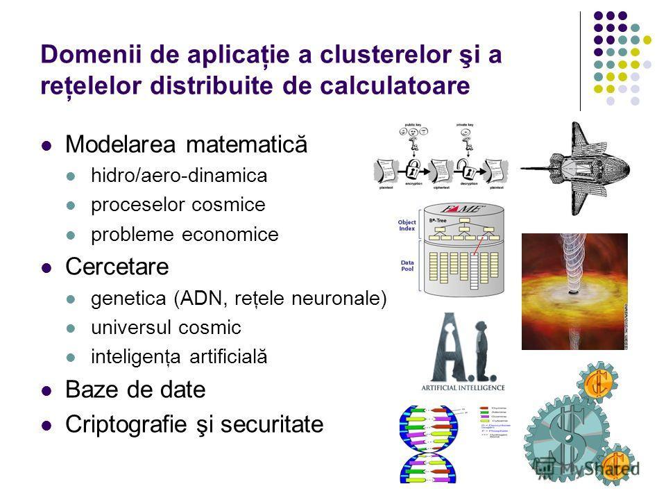 Domenii de aplicaţie a clusterelor şi a reţelelor distribuite de calculatoare Modelarea matematică hidro/aero-dinamica proceselor cosmice probleme economice Cercetare genetica (ADN, reţele neuronale) universul cosmic inteligenţa artificială Baze de d