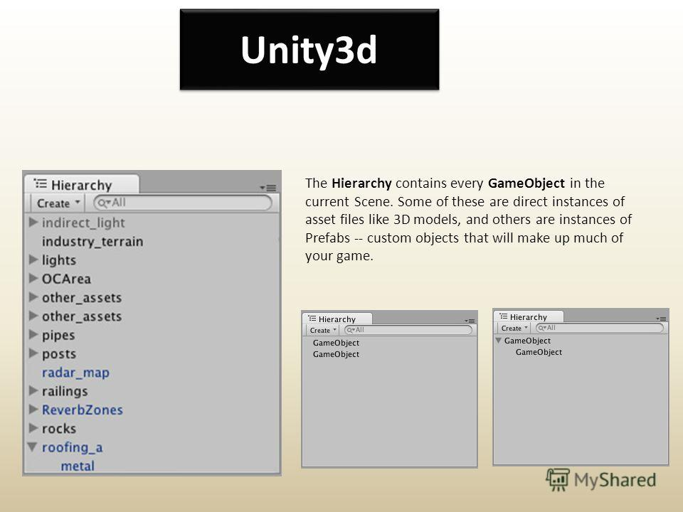 Unity3d The Hierarchy contains every GameObject in the current Scene. Some of these are direct instances of asset files like 3D models, and others are instances of Prefabs -- custom objects that will make up much of your game.