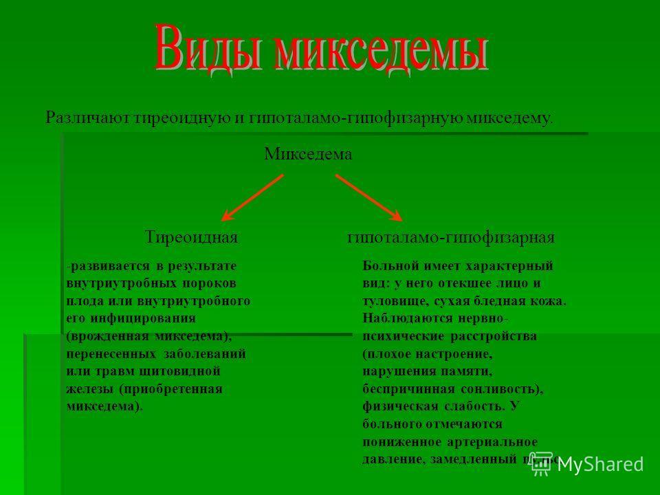 Различают тиреоидную и гипоталамо-гипофизарную микседему. Микседема Тиреоиднаягипоталамо-гипофизарная -развивается в результате внутриутробных пороков плода или внутриутробного его инфицирования (врожденная микседема), перенесенных заболеваний или тр