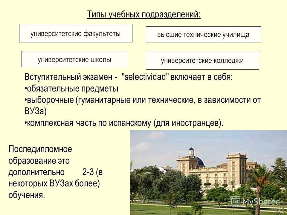 Типы учебных подразделений: университетские факультеты высшие технические училища университетские школы университетские колледжи Вступительный экзамен -
