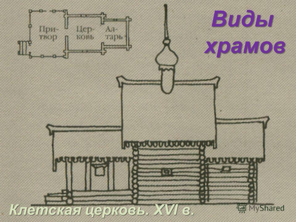 Клетская церковь. XVI в. Видыхрамов