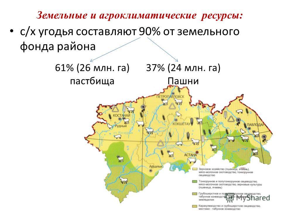 Земельные и агроклиматические ресурсы: с/х угодья составляют 90% от земельного фонда района 61% (26 млн. га) пастбища 37% (24 млн. га) Пашни