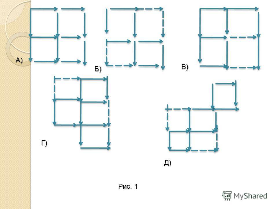 А) А) Б) В) Г) Д) Рис. 1