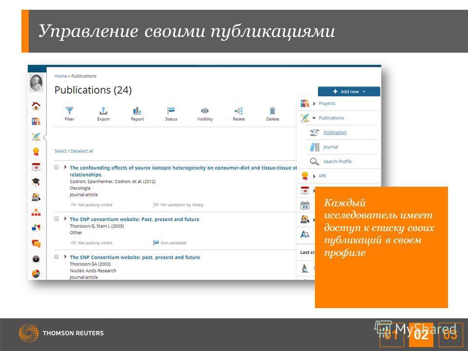Управление своими публикациями Каждый исследователь имеет доступ к списку своих публикаций в своем профиле 01 02 03