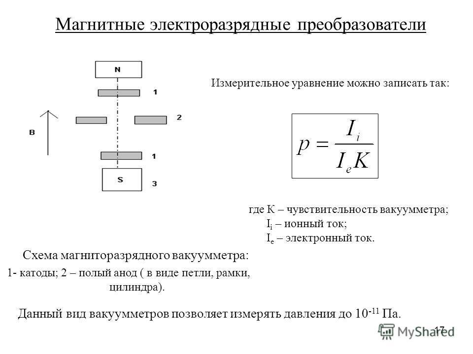 17 Магнитные электроразрядные преобразователи Схема магниторазрядного вакуумметра: 1- катоды; 2 – полый анод ( в виде петли, рамки, цилиндра). Измерительное уравнение можно записать так: где К – чувствительность вакуумметра; I i – ионный ток; I e – э