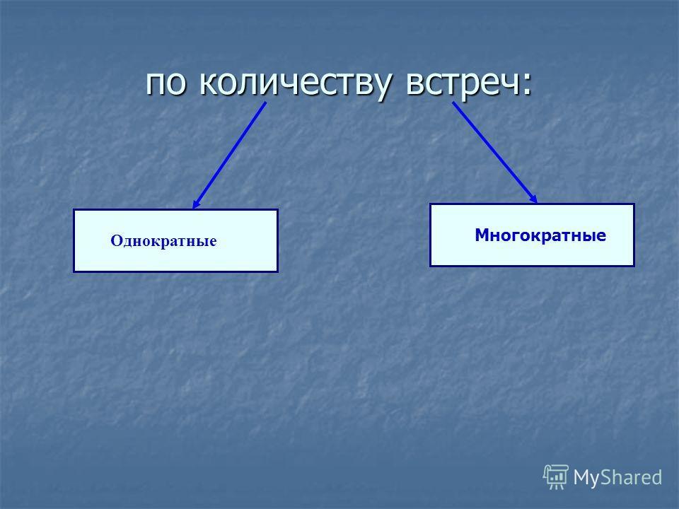 по количеству встреч: Однократные Многократные