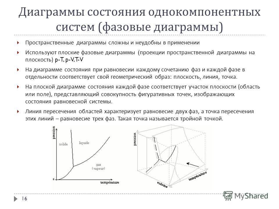 Диаграммы состояния однокомпонентных систем ( фазовые диаграммы ) Пространственные диаграммы сложны и неудобны в применении Используют плоские фазовые диаграммы ( проекции пространственной диаграммы на плоскость ) p-T, p-V, T-V На диаграмме состояния