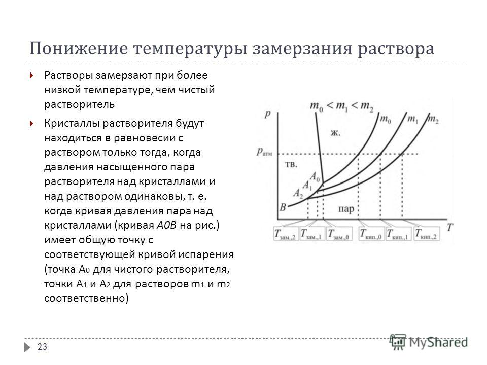 Понижение температуры замерзания раствора Растворы замерзают при более низкой температуре, чем чистый растворитель Кристаллы растворителя будут находиться в равновесии с раствором только тогда, когда давления насыщенного пара растворителя над кристал