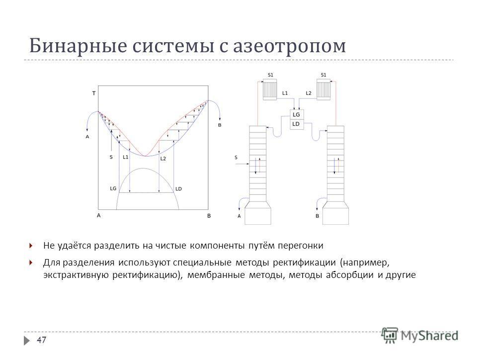 Бинарные системы с азеотропом Не удаётся разделить на чистые компоненты путём перегонки Для разделения используют специальные методы ректификации ( например, экстрактивную ректификацию ), мембранные методы, методы абсорбции и другие 47