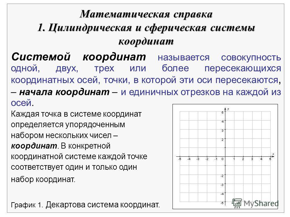 Математическая справка 1. Цилиндрическая и сферическая системы координат Системой координат называется совокупность одной, двух, трех или более пересекающихся координатных осей, точки, в которой эти оси пересекаются, – начала координат – и единичных