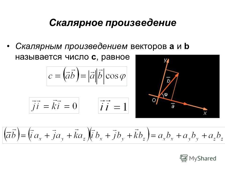 Скалярное произведение Скалярным произведением векторов a и b называется число с, равное