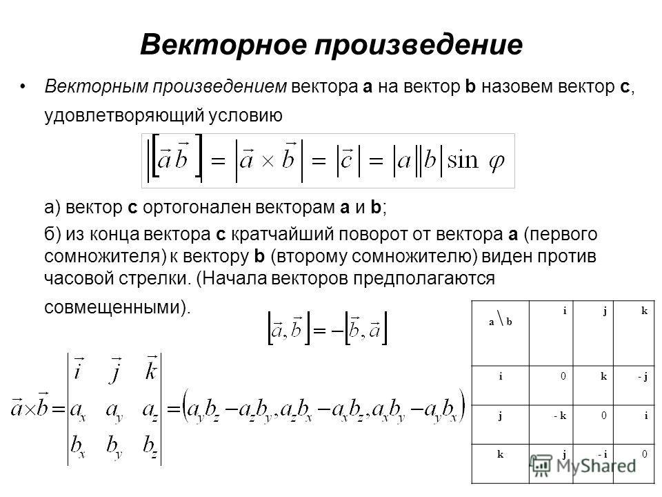 Векторное произведение Векторным произведением вектора a на вектор b назовем вектор c, удовлетворяющий условию а) вектор c ортогонален векторам a и b; б) из конца вектора c кратчайший поворот от вектора a (первого сомножителя) к вектору b (второму со