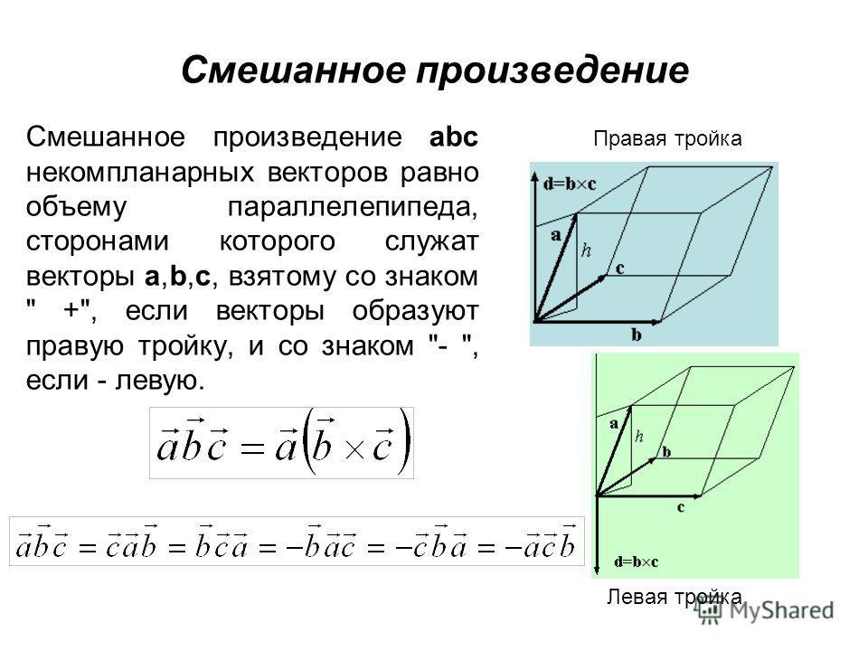 Смешанное произведение Смешанное произведение abc некомпланарных векторов равно объему параллелепипеда, сторонами которого служат векторы a,b,c, взятому со знаком
