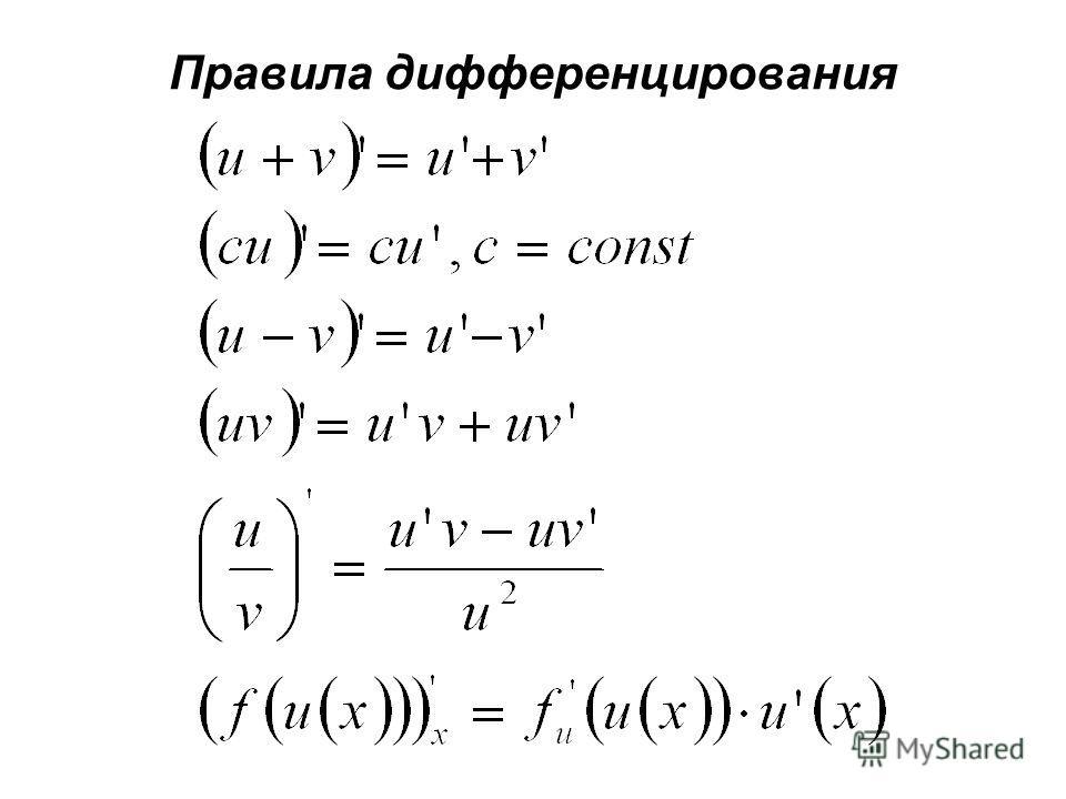 Правила дифференцирования