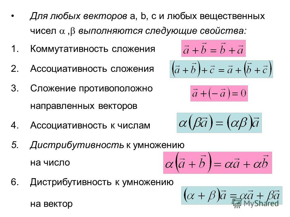 Для любых векторов a, b, c и любых вещественных чисел, выполняются следующие свойства: 1. Коммутативность сложения 2. Ассоциативность сложения 3. Сложение противоположно направленных векторов 4. Ассоциативность к числам 5. Дистрибутивность к умножени