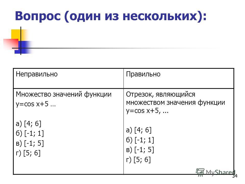 34 Вопрос (один из нескольких): Неправильно Правильно Множество значений функции y=cos x+5 … а) [4; 6] б) [-1; 1] в) [-1; 5] г) [5; 6] Отрезок, являющийся множеством значения функции y=cos x+5,... а) [4; 6] б) [-1; 1] в) [-1; 5] г) [5; 6]
