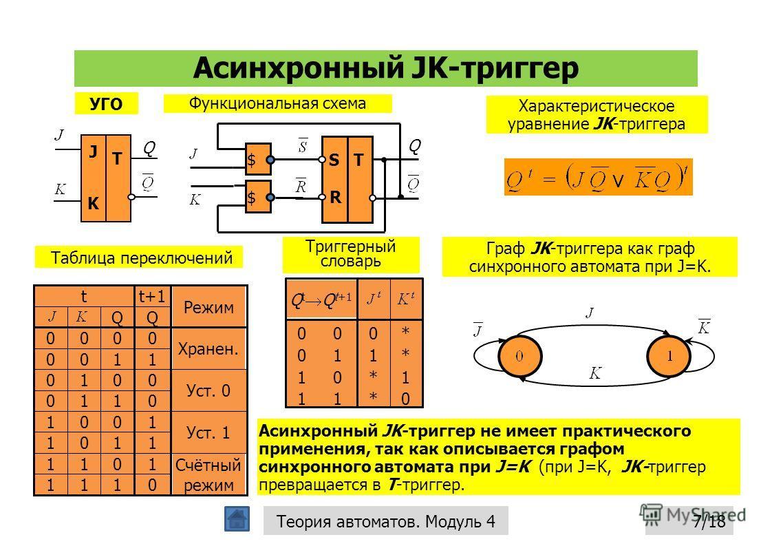 принципиальная схема синхронного rs триггера