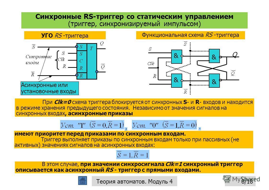 Синхронные RS-триггер со статическим управлением (триггер, синхронизируемый импульсом) 8/18Теория автоматов. Модуль 4 УГО RS -триггера Функциональная схема RS -триггера Асинхронные или установочные входы & & Q & & При Clk=0 схема триггера блокируется