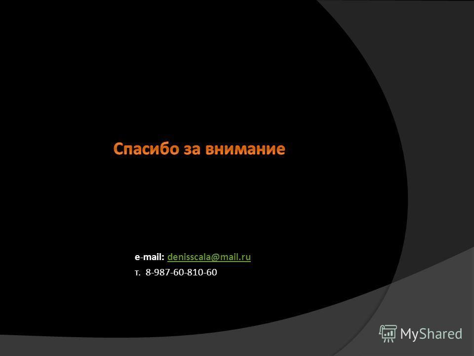 e-mail: denisscala@mail.rudenisscala@mail.ru т. 8-987-60-810-60