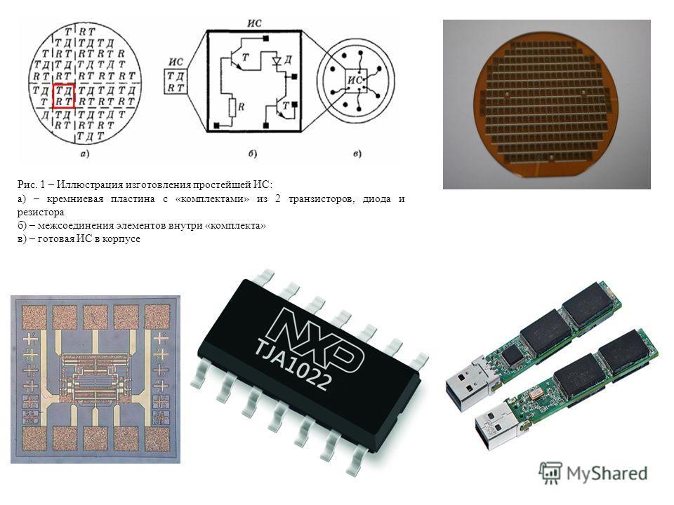 Рис. 1 – Иллюстрация изготовления простейшей ИС: а) – кремниевая пластина с «комплектами» из 2 транзисторов, диода и резистора б) – межсоединения элементов внутри «комплекта» в) – готовая ИС в корпусе