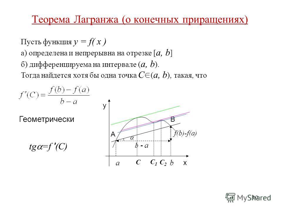 10 Теорема Лагранжа (о конечных приращениях) Пусть функция y = f( x ) а) определена и непрерывна на отрезке [ a, b ] б) дифференцируема на интервале ( a, b ). Тогда найдется хотя бы одна точка С ( a, b ), такая, что Геометрически y x A a b B b - a f(