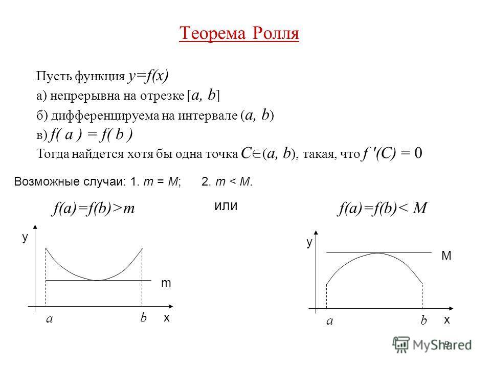 9 Теорема Ролля Пусть функция y=f(x) а) непрерывна на отрезке [ a, b ] б) дифференцируема на интервале ( a, b ) в) f( a ) = f( b ) Тогда найдется хотя бы одна точка С ( a, b ), такая, что f '(С) = 0 f(a)=f(b)< Mf(a)=f(b)>m y x M a b y x m a b или Воз