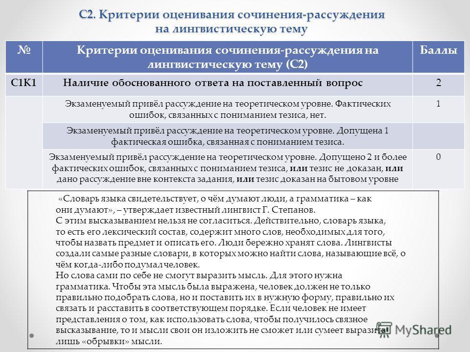 Критерии оценивания сочинения-рассуждения на лингвистическую тему (С2) Баллы С1К1Наличие обоснованного ответа на поставленный вопрос 2 Экзаменуемый привёл рассуждение на теоретическом уровне. Фактических ошибок, связанных с пониманием тезиса, нет. 1