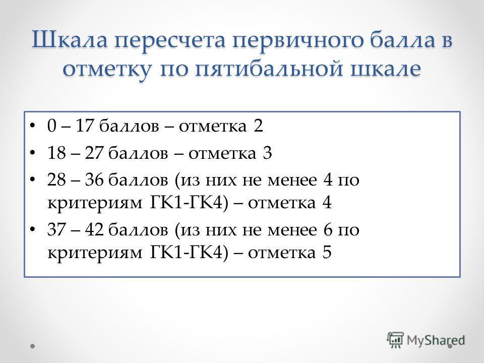 Шкала пересчета первичного балла в отметку по пятибальной шкале 0 – 17 баллов – отметка 2 18 – 27 баллов – отметка 3 28 – 36 баллов (из них не менее 4 по критериям ГК1-ГК4) – отметка 4 37 – 42 баллов (из них не менее 6 по критериям ГК1-ГК4) – отметка