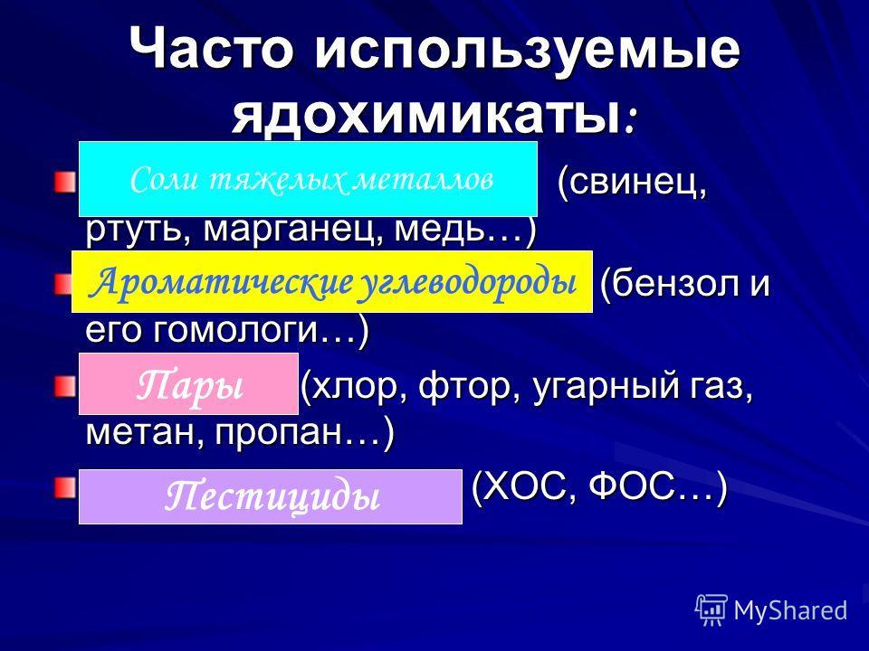 Часто используемые ядохимикаты : (свинец, ртуть, марганец, медь…) (свинец, ртуть, марганец, медь…) (бензол и его гомологи…) (бензол и его гомологи…) (хлор, фтор, угарный газ, метан, пропан…) (хлор, фтор, угарный газ, метан, пропан…) (ХОС, ФОС…) (ХОС,
