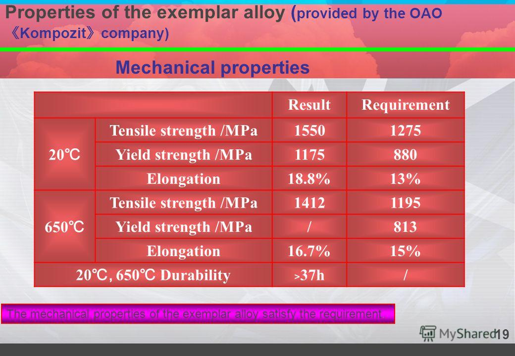 Properties of the exemplar alloy ( provided by the OAO Kompozit company) Mechanical properties ResultRequirement 20 Tensile strength /MPa15501275 Yield strength /MPa1175880 Elongation18.8%13% 650 Tensile strength /MPa14121195 Yield strength /MPa/813
