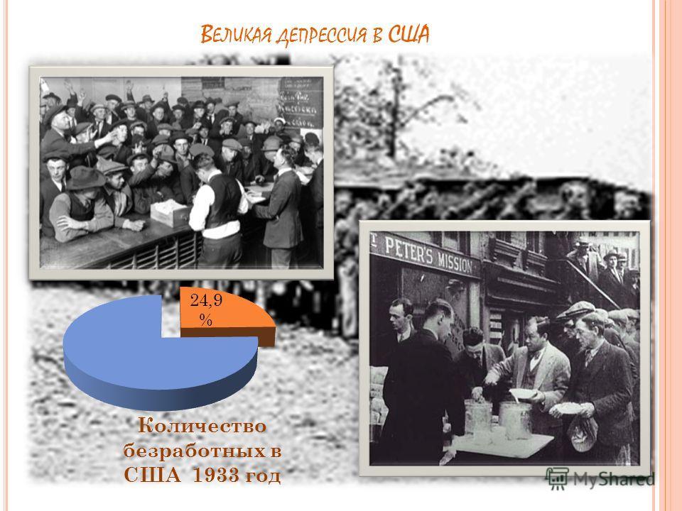 В ЕЛИКАЯ ДЕПРЕССИЯ В США Падение производства в США (1929-1932 гг.)