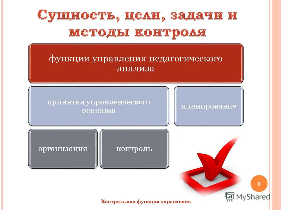 функции управления педагогического анализа принятия управленческого решения организация контроль планирование 3