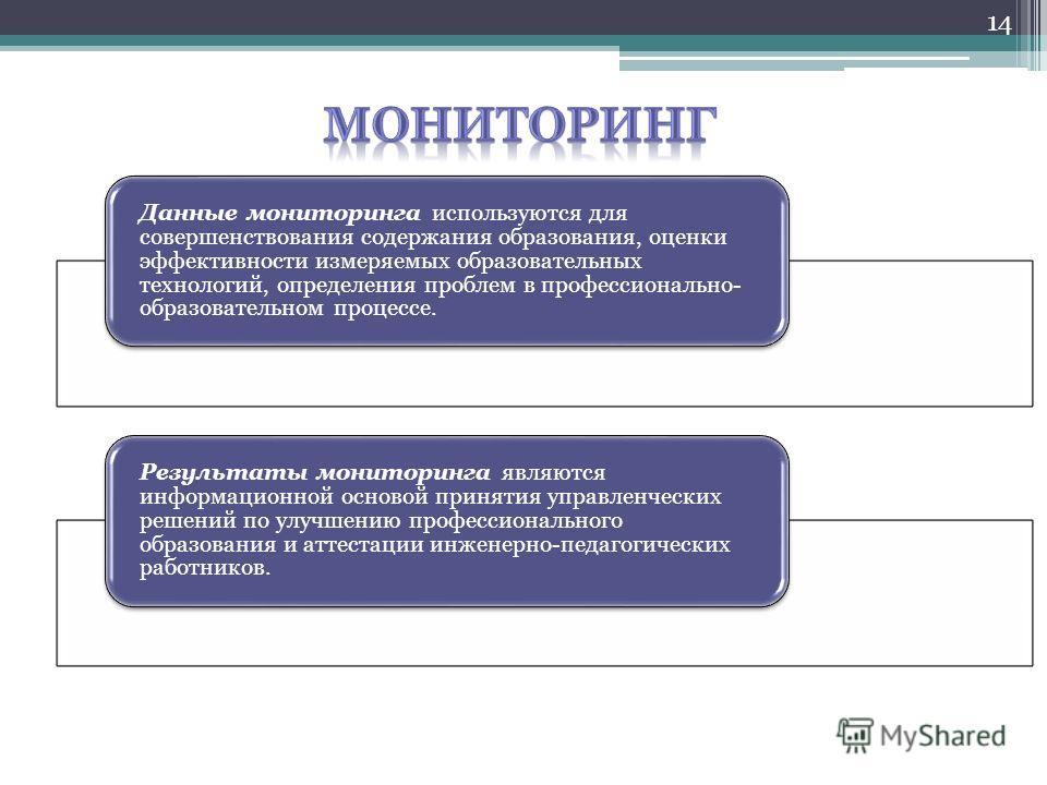 Данные мониторинга используются для совершенствования содержания образования, оценки эффективности измеряемых образовательных технологий, определения проблем в профессионально- образовательном процессе. Результаты мониторинга являются информационной