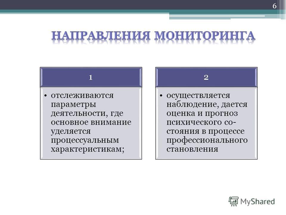 1 отслеживаются параметры деятельности, где основное внимание уделяется процессуальным характеристикам; 2 осуществляется наблюдение, дается оценка и прогноз психического со стояния в процессе профессионального становления 6