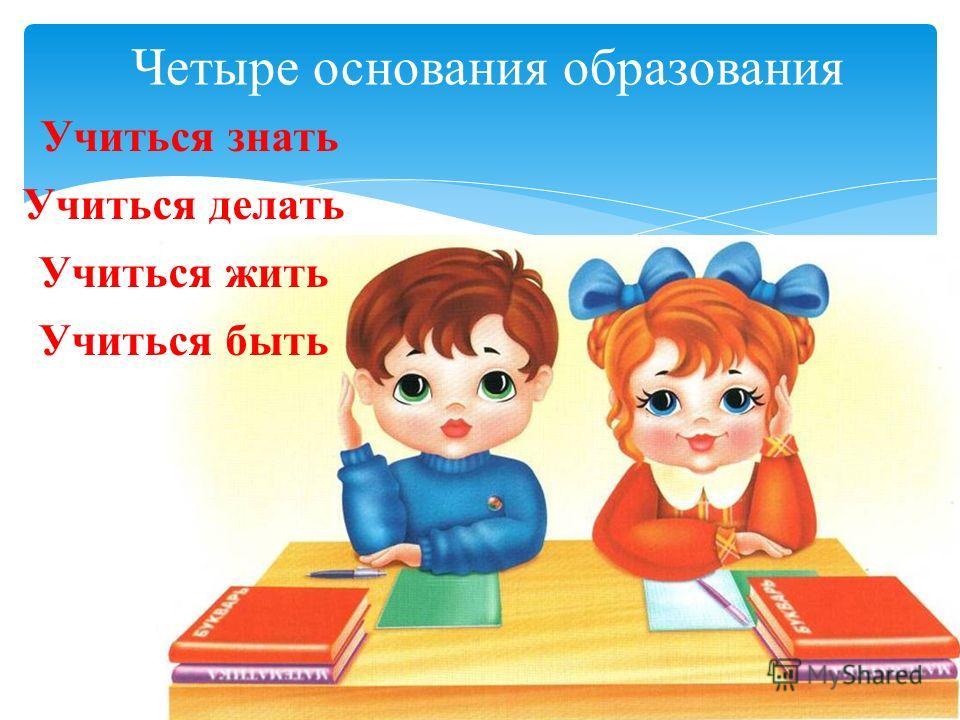 Четыре основания образования Учиться знать Учиться делать Учиться жить Учиться быть
