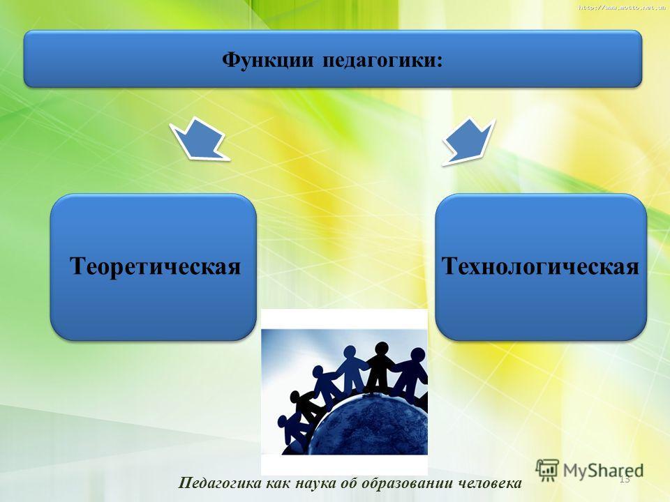 Функции педагогики: Теоретическая Технологическая 13 Педагогика как наука об образовании человека