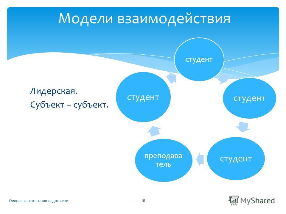 Лидерская. Субъект – субъект. Основные категории педагогики 10 Модели взаимодействия студент преподаватель студент