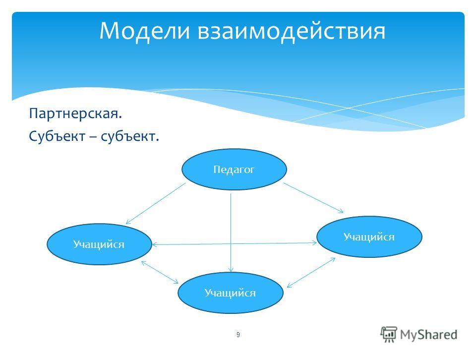 Партнерская. Субъект – субъект. 9 Модели взаимодействия Педагог Учащийся