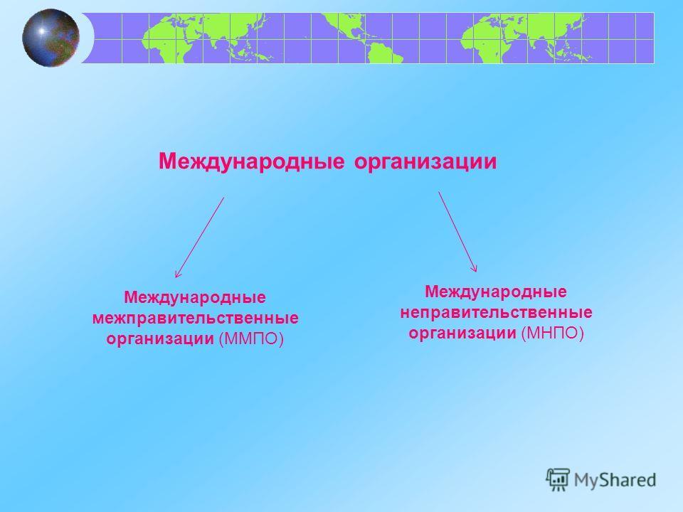 Международные организации Международные межправительственные организации (ММПО) Международные неправительственные организации (МНПО)
