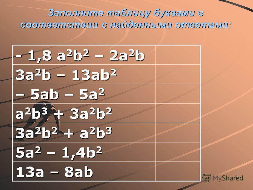 4 Заполните таблицу буквами в соответствии с найденными ответами: - 1,8 a 2 b 2 – 2a 2 b 3a 2 b – 13ab 2 – 5ab – 5a 2 a 2 b 3 + 3a 2 b 2 3a 2 b 2 + a 2 b 3 5a 2 – 1,4b 2 13a – 8ab