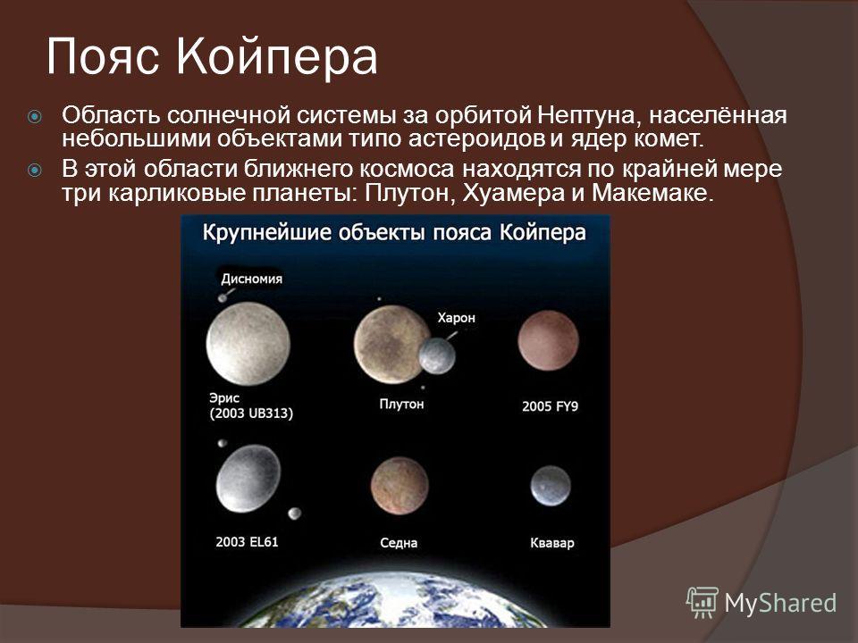 Пояс Койпера Область солнечной системы за орбитой Нептуна, населённая небольшими объектами типа астероидов и ядер комет. В этой области ближнего космоса находятся по крайней мере три карликовые планеты: Плутон, Хуамера и Макемаке.